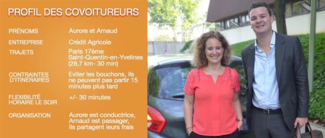 Profil des covoitureurs réguliers Aurore et Arnaud