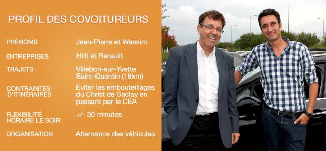 Profil des covoitureurs domicile-travail Jean-Pierre et Wassim