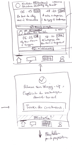 Wireframes application de covoiturage quotidien WayzUp