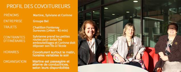 Profil des covoitureurs Martine, Syliane et Corinne