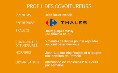 Profil des covoitureurs WayzUp Jean-Luc et Patricia