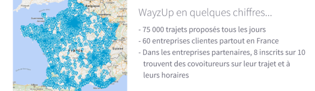 WayzUp covoiturage chiffres