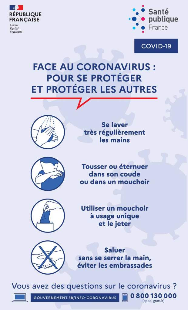 mesures de prevention contre le COVID 19
