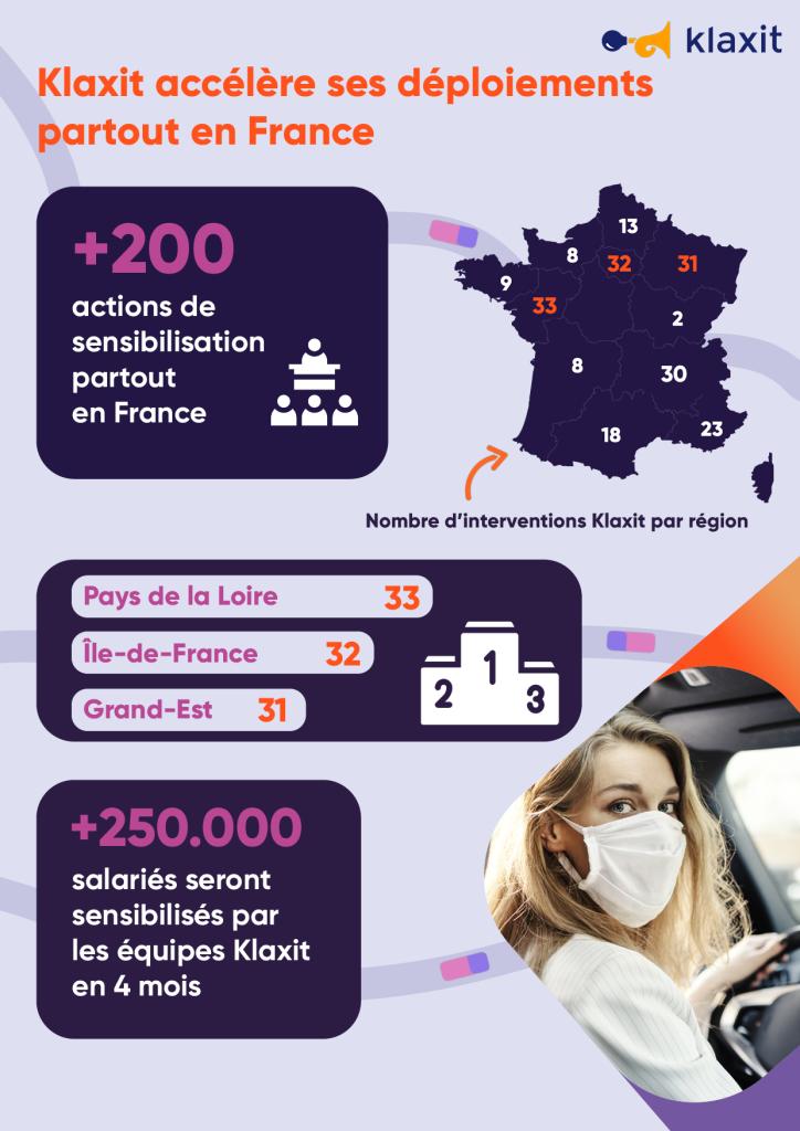 Infographie sur l'accélération des déploiements de Klaxit dans toute la France